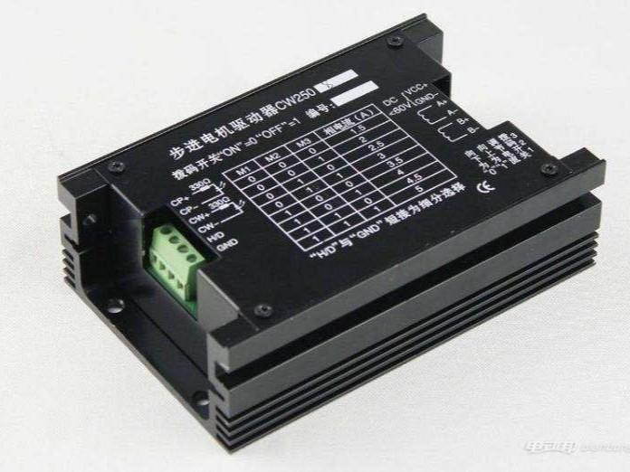 驱动器做EMC测试是什么标准呢